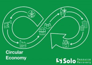 circular economy graph showing the process of waste managment to recycling